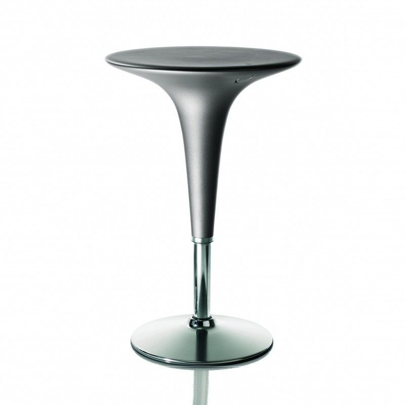 Bombo table fixed magis for Table 6 fixed costs